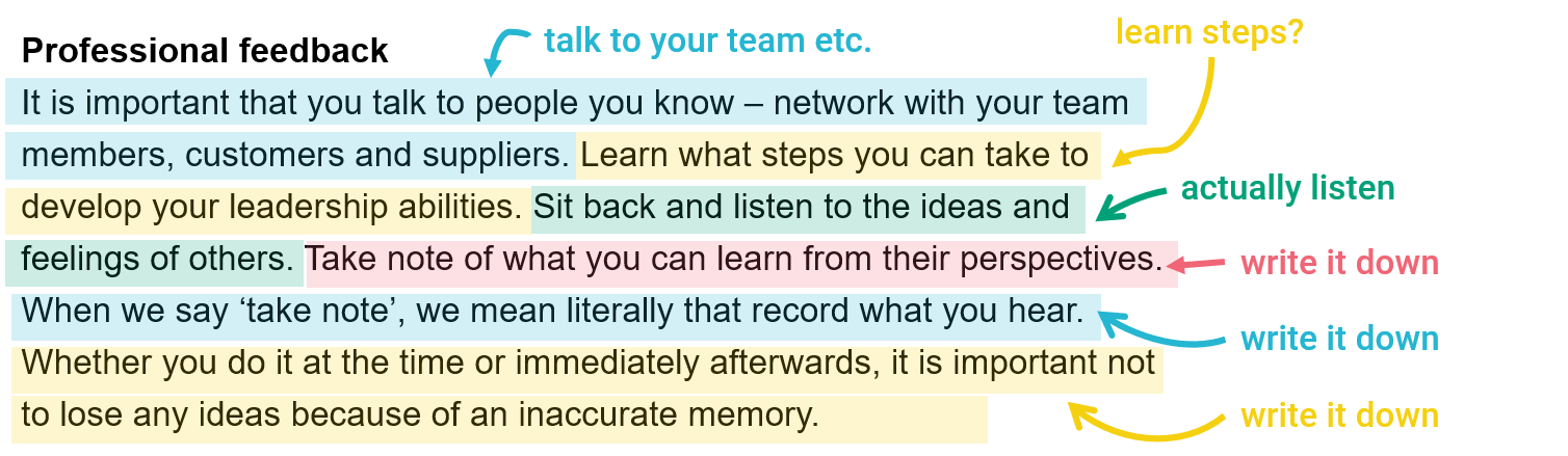 Professional feedback: (1) It is important that you talk to people you know - network with your team members, customers and suppliers. [Talk to your team etc.] (2) Learn what steps you can take to develop your leadership abilities. [Learn steps?] (3) Sit back and listen to the ideas and feelings of others. [Actually listen.] (4) Take note of what you can learn from their perspectives. [Write it down.] (5) When we say 'take note', we mean literally that record what you hear. [Write it down.]]