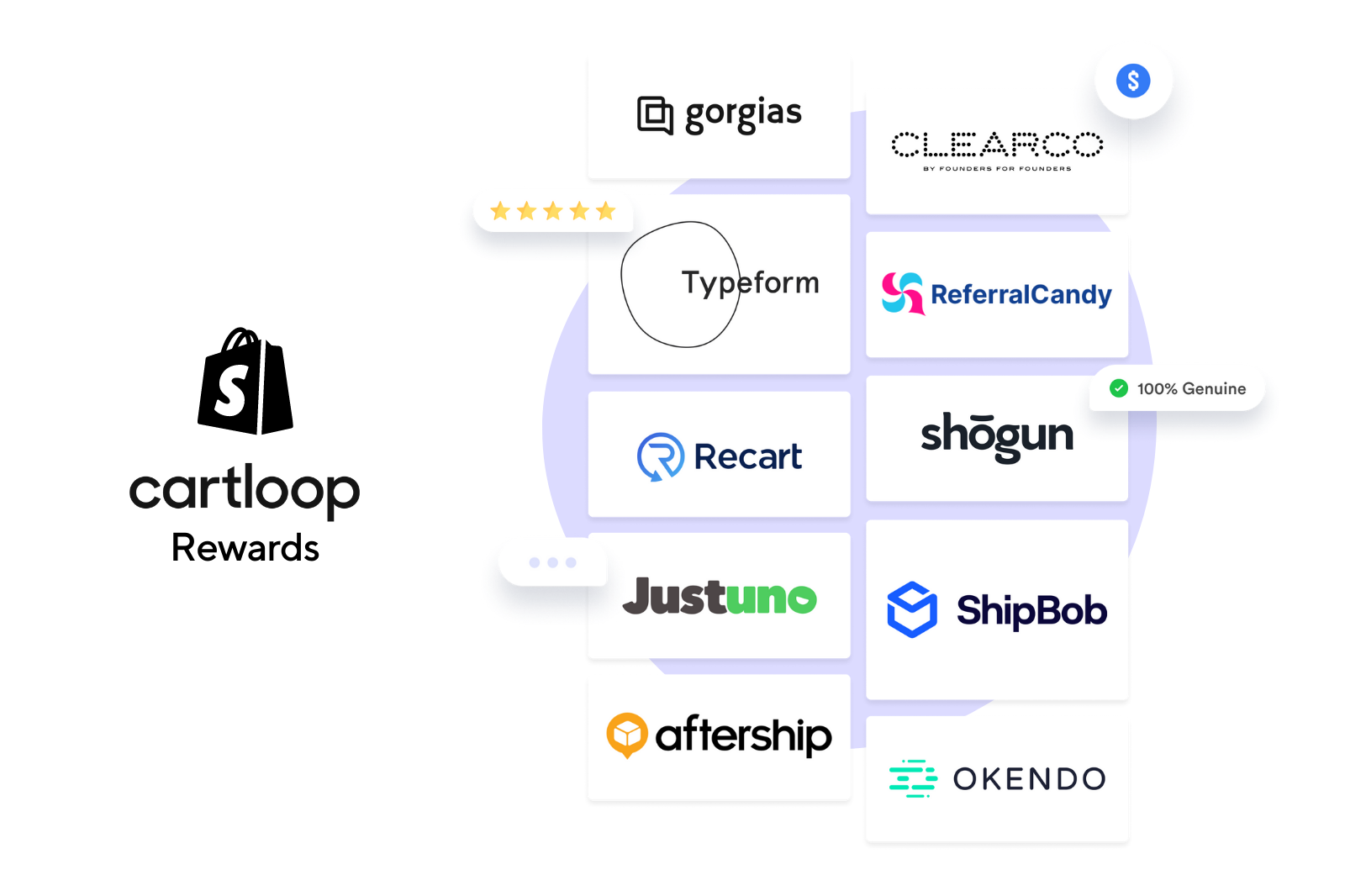 Cartloop Rewards: $10,000 in Free Credits for Your Shopify Store