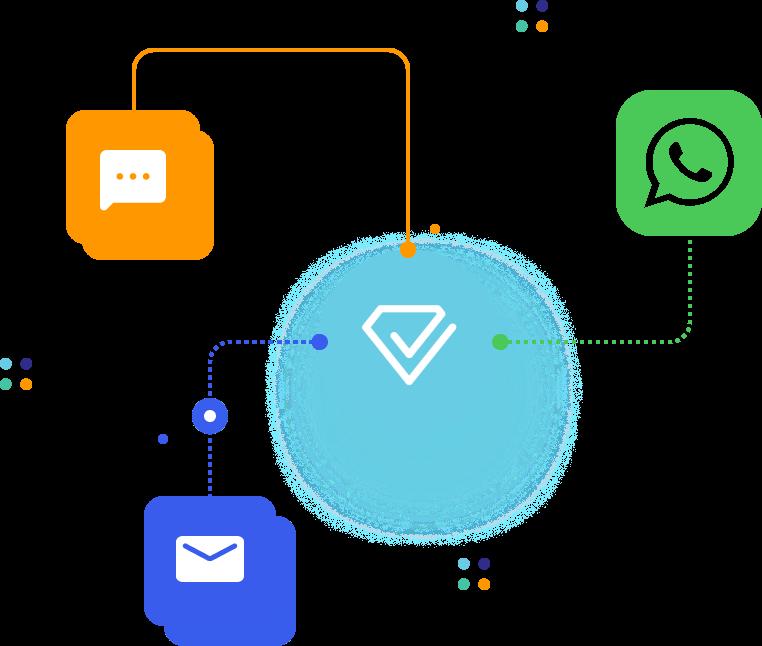 Alerte mail, sms, whats'app ou ticket sur GMAO