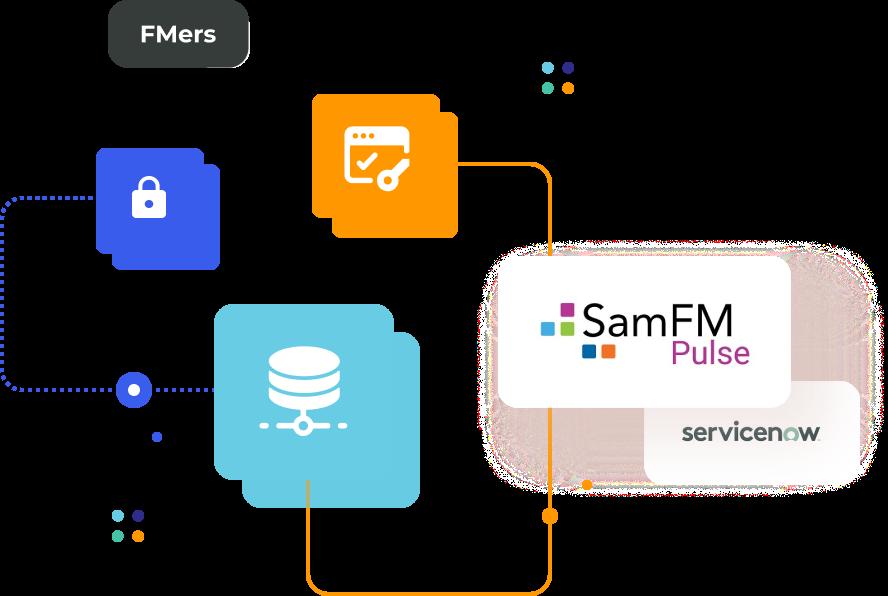 Integration de MerciYanis avec les outils leader du marché, SamFM Pulse, ServiceNow, FMers