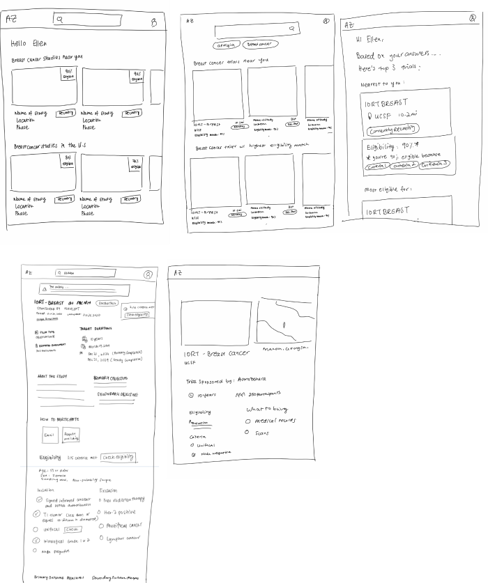 sketches of screens