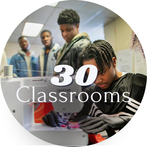 """A photo of a student focusing on an art/fashion project surrounded by their peers. Text overlayed says """"Thirty classrooms"""""""