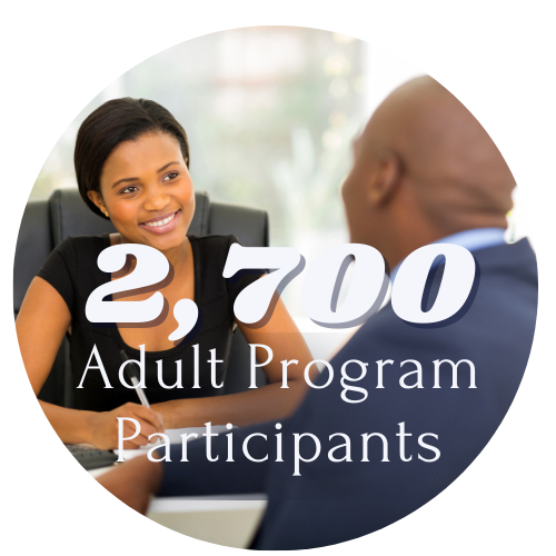 """A photo of a business person in a meeting with the text """"2700 Adult Program Participants"""" overlayed."""