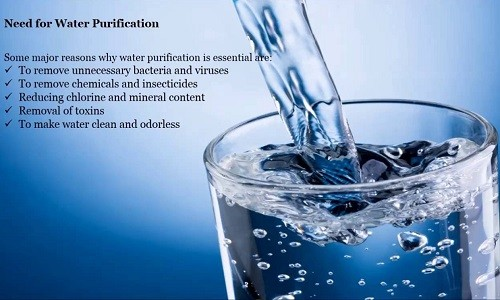 Water Purification Facts