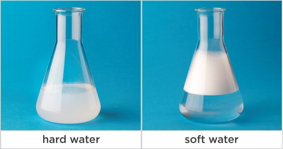 The Appearance Of Soft Water