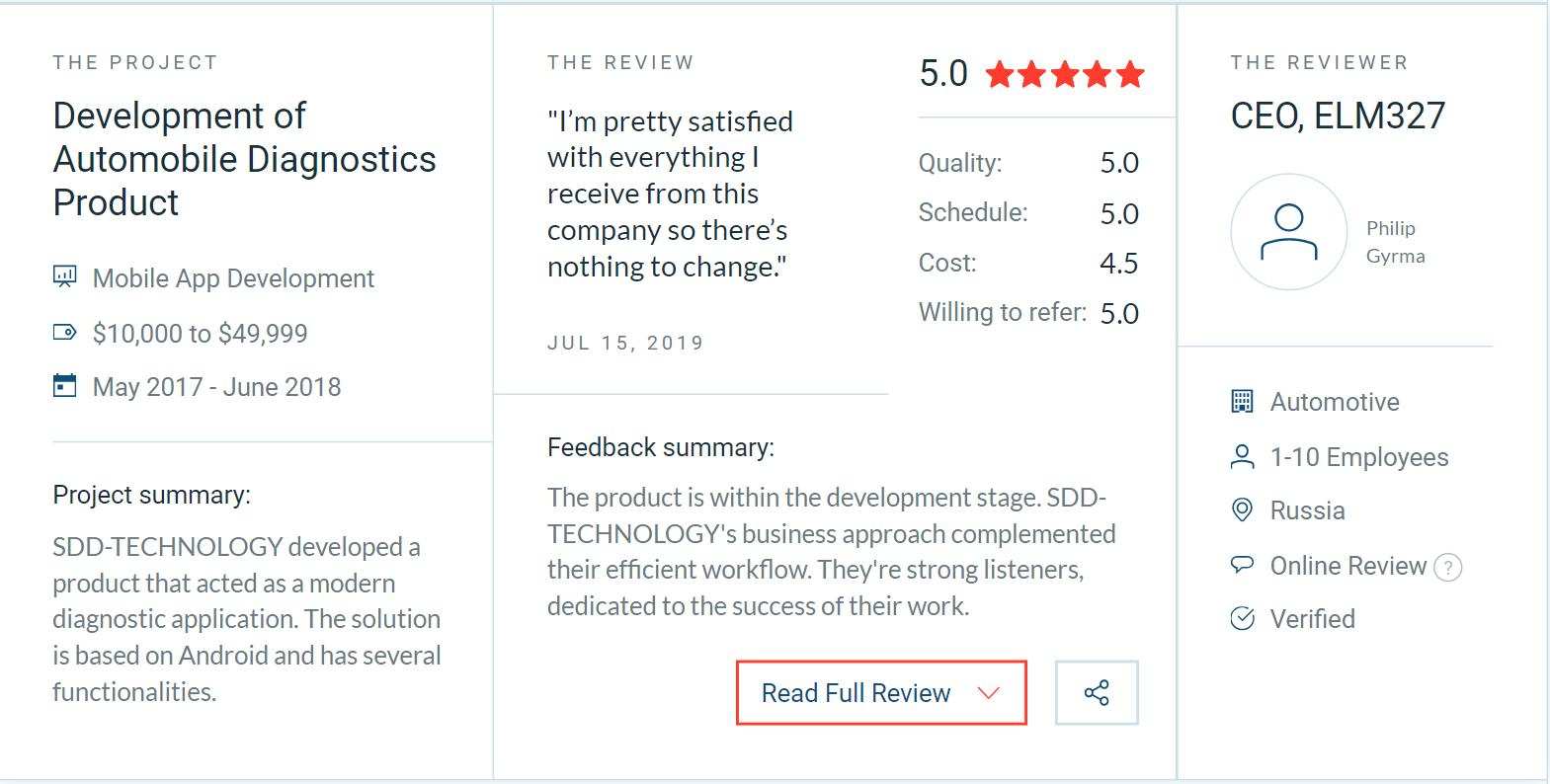 Carzis customer review