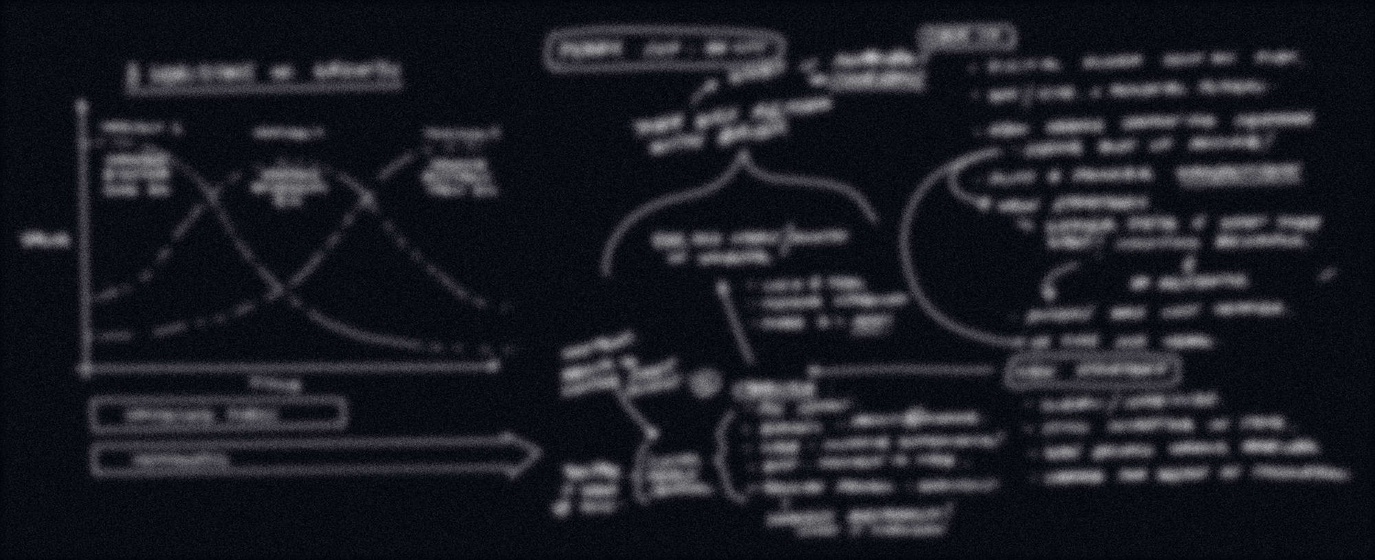 A redacted image of a project deliverable.