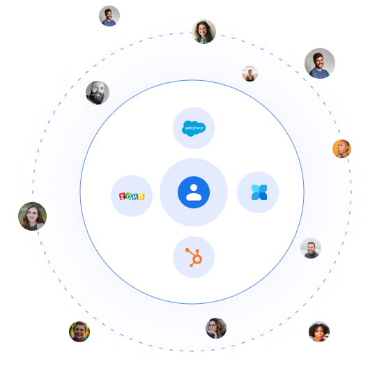 Integrate with Google Contacts and other CRMS with a paid HiHello Professional subscription