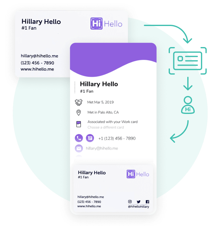A paper business card getting scanned, human-verified, and becoming a digital contact with the HiHello business card scanner app..