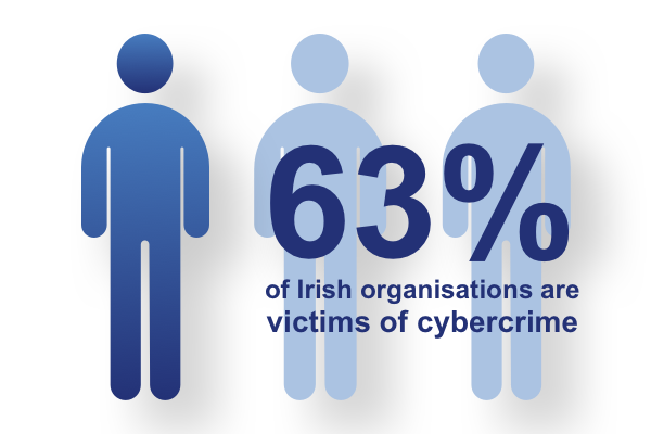 victims of cybercrime