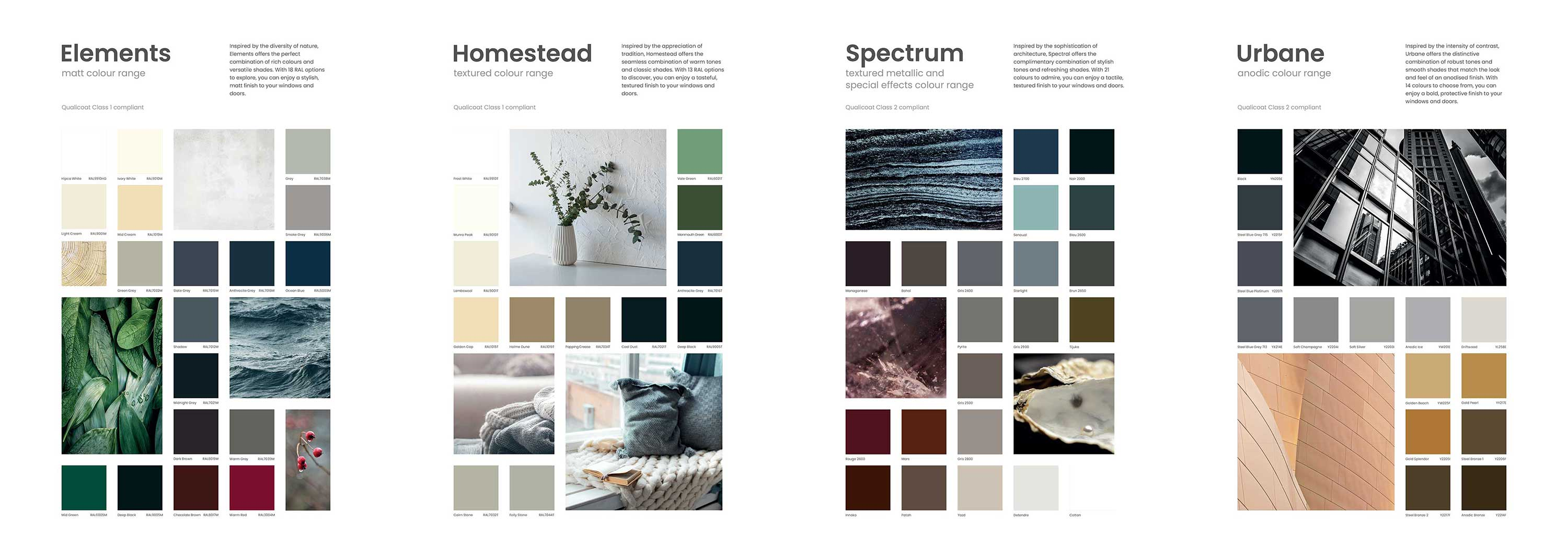 A spread view of colour guide