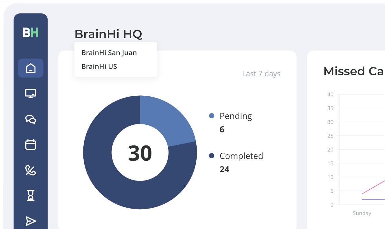 BrainHi dashboard interface