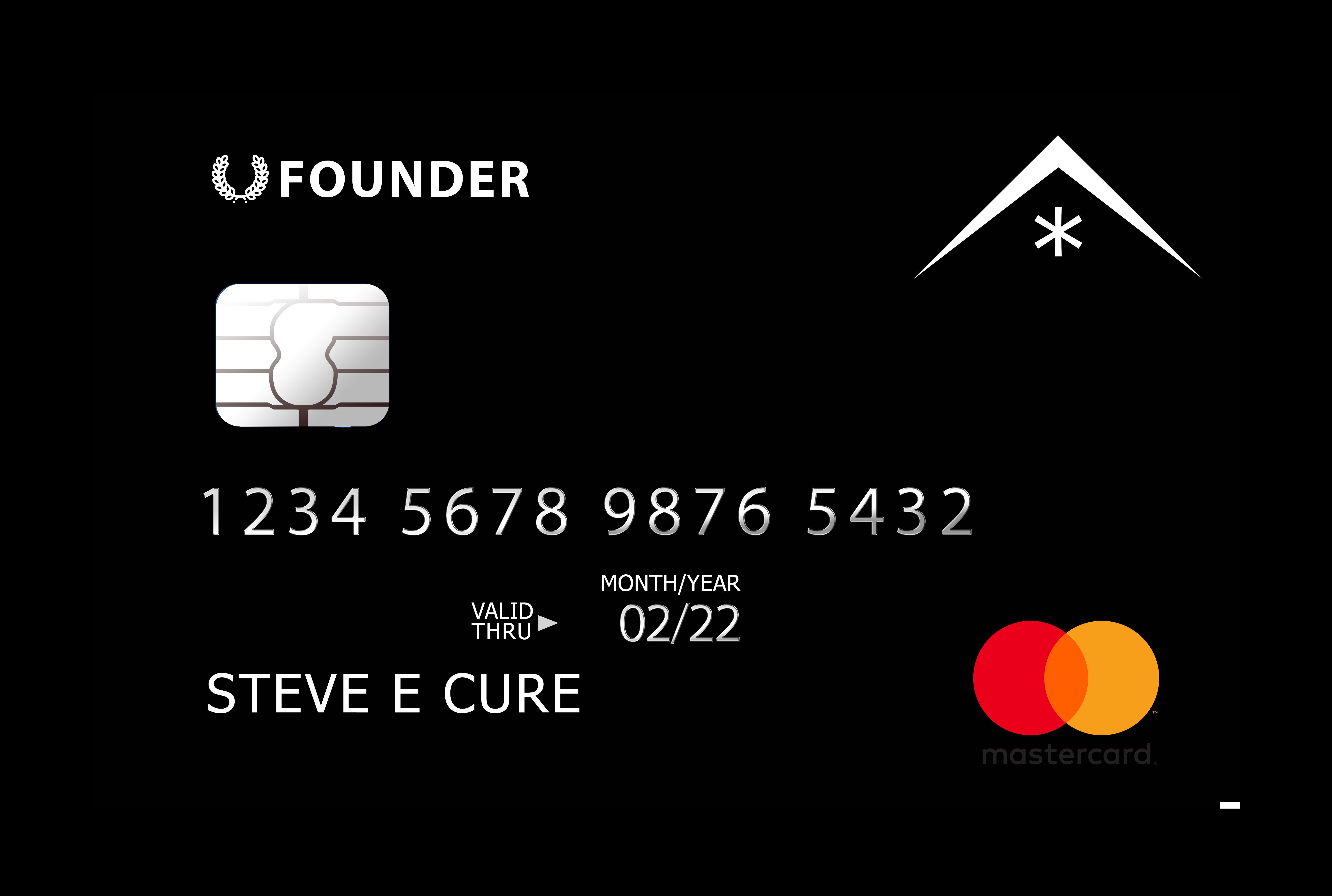 Premium + Founder Status