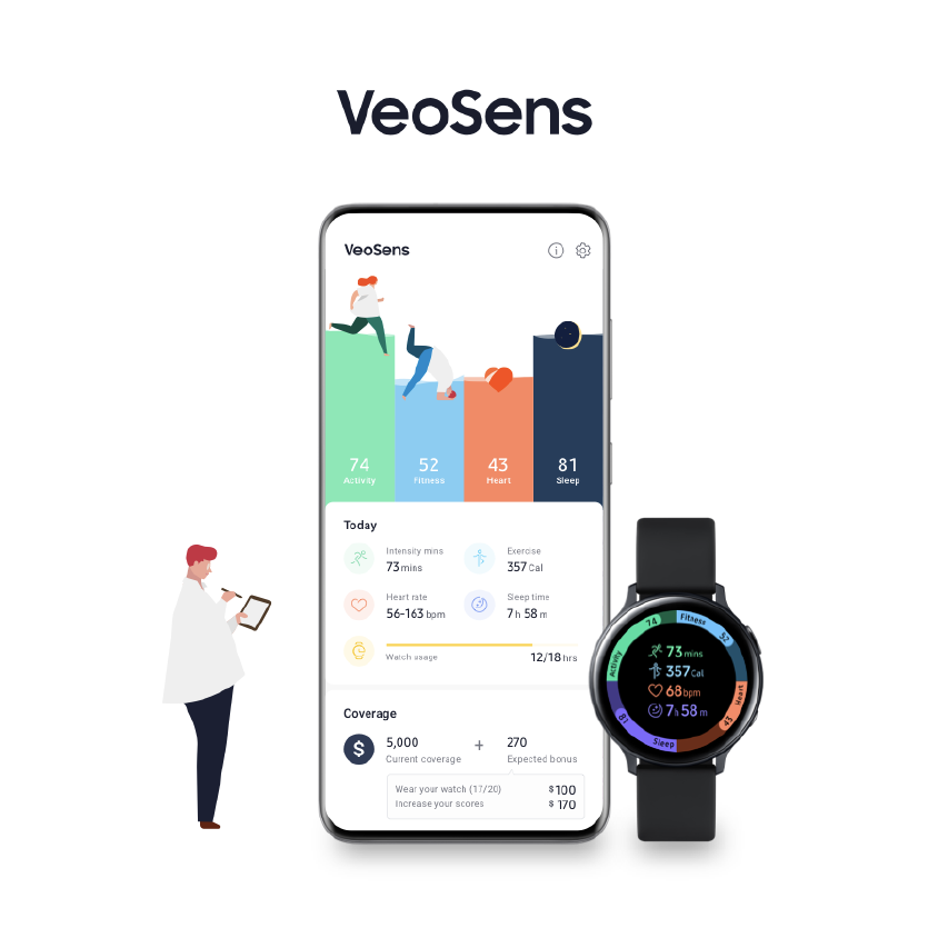 Veosens, Samsung
