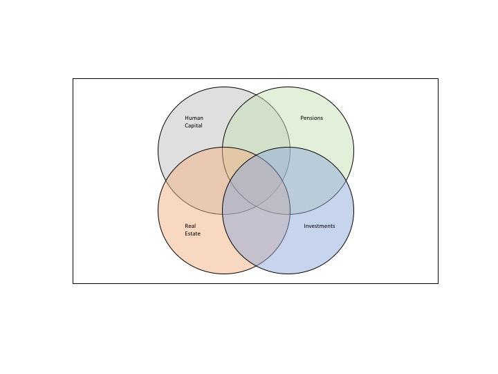 bantam inc jack duval company town risk venn diagram