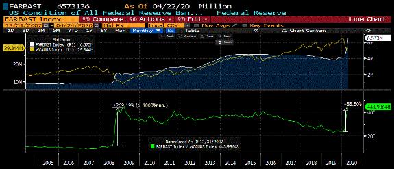 bantam inc jack duval multi-family office manhattan new york - federal reserve balance sheet v. US stock market capitalization
