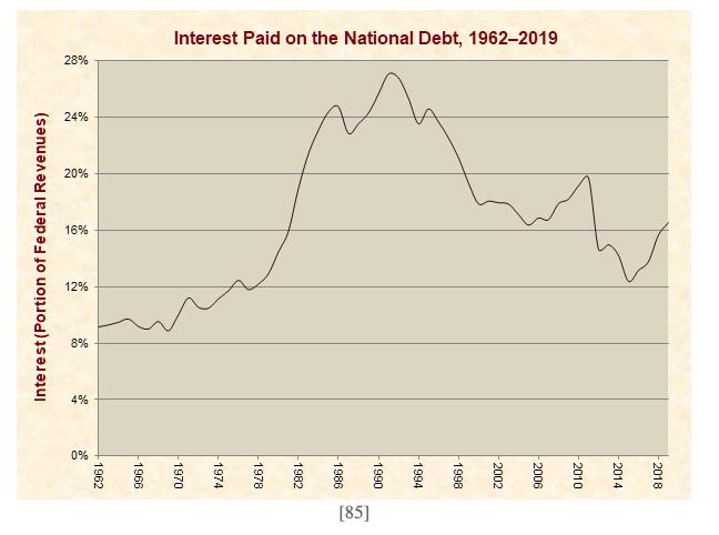 bantam inc jack duval private investment office manhattan nyc - interest on nation debt