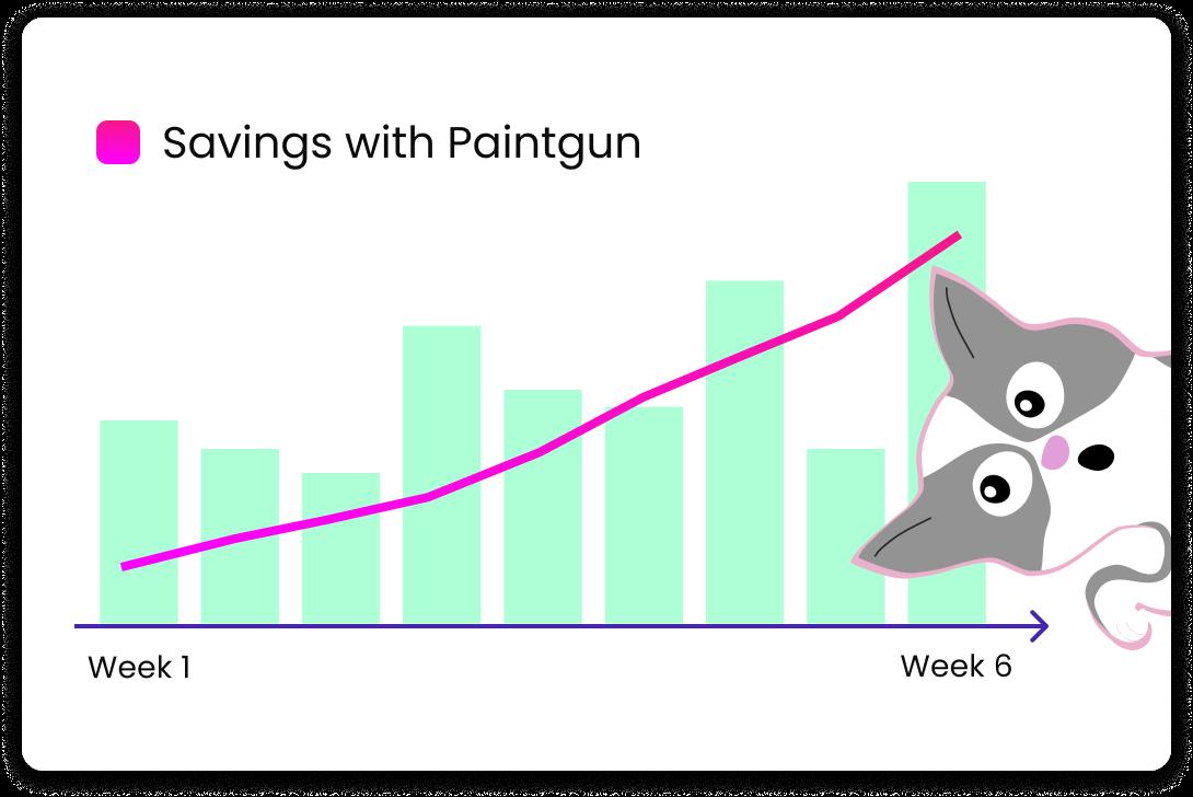 Savings graph
