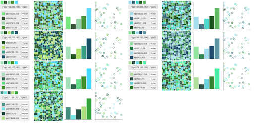 example of data being shown using similar color schemes