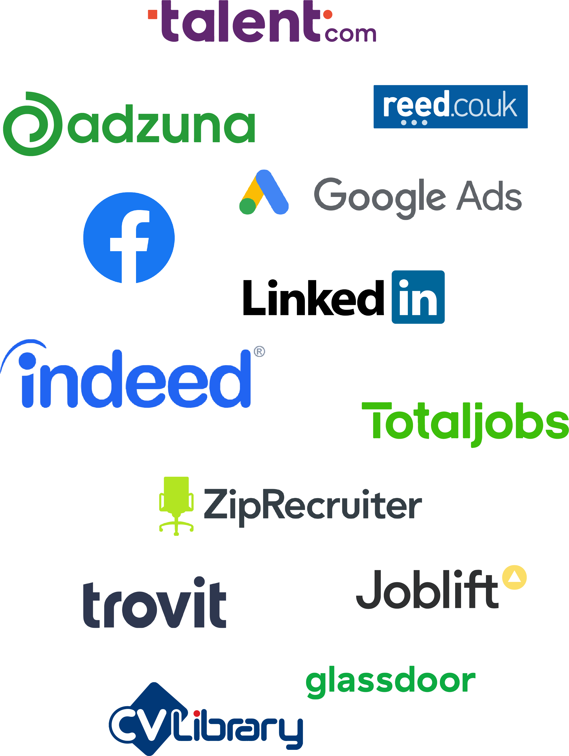 Our network includes talent.com, Adzuna, Reed.co.uk, Google Ads, Facebook, LinkedIn, Indeed, Totaljobs, ZipRecruiter, Trovit, Joblft, Glassdoor, CVLibrary and more