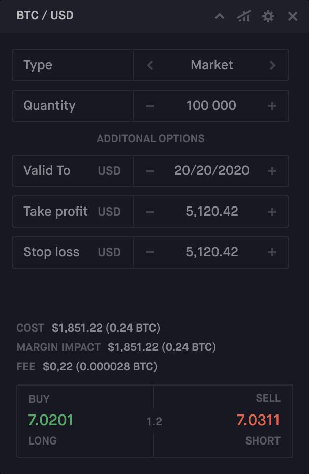 cryptocurrency schimburi de volum