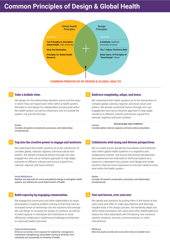 Preview of Common Principles of Design and Global Health poster