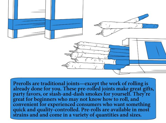 marijuana prerolls and joints