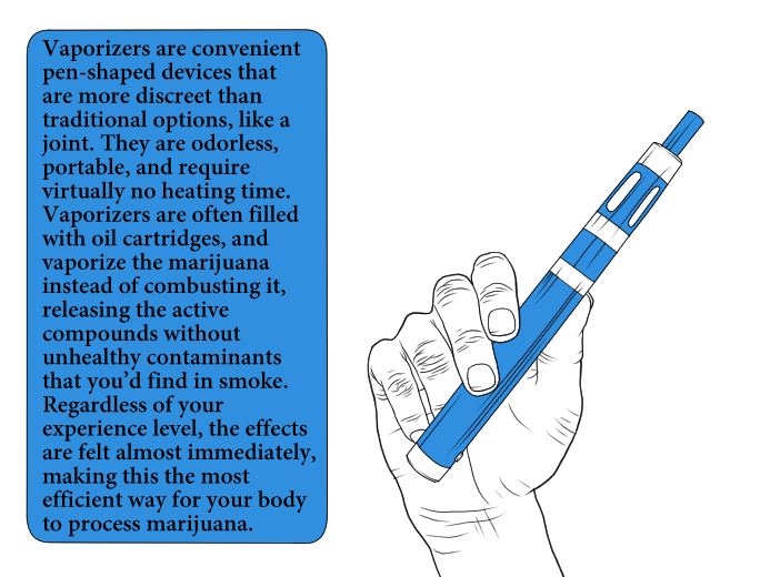 cannabis rosin vape pen