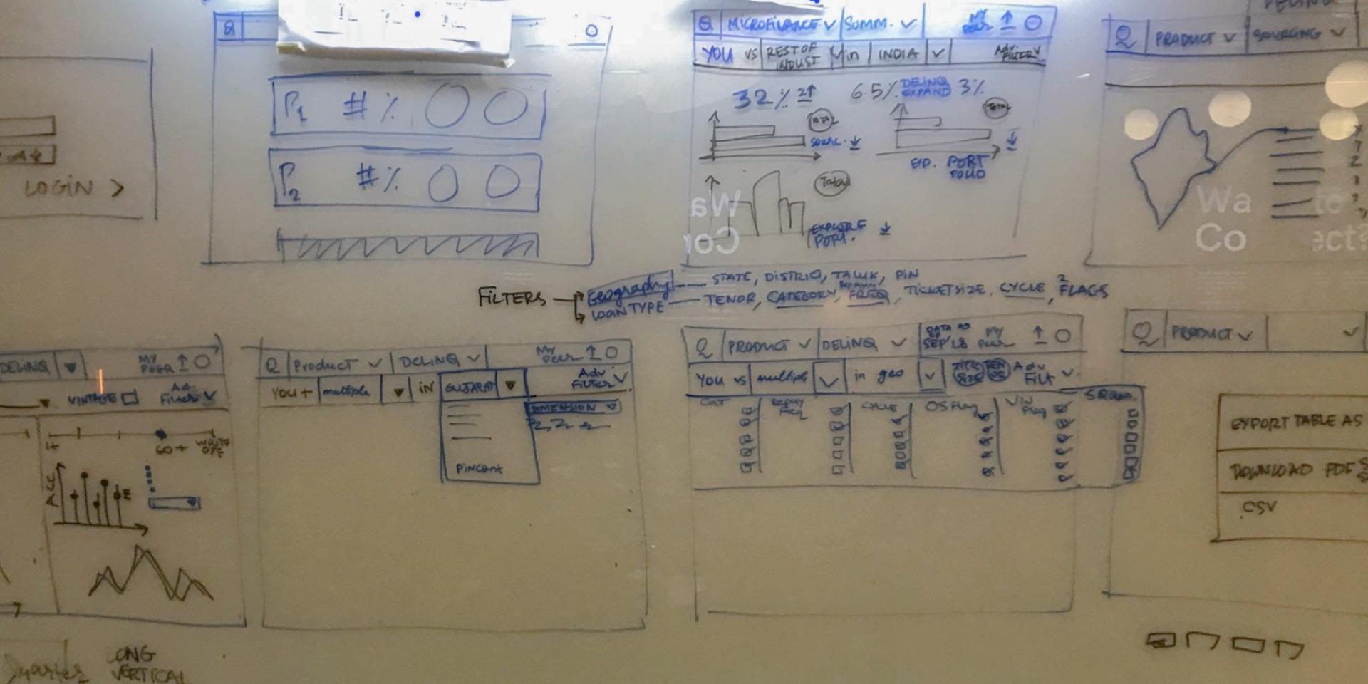 Design Sprint story board session