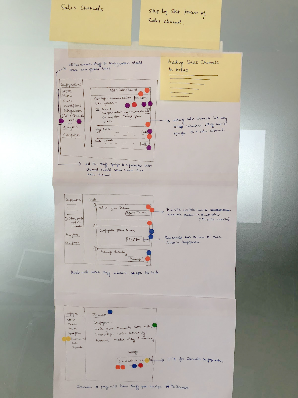 Design sprint idea votiing
