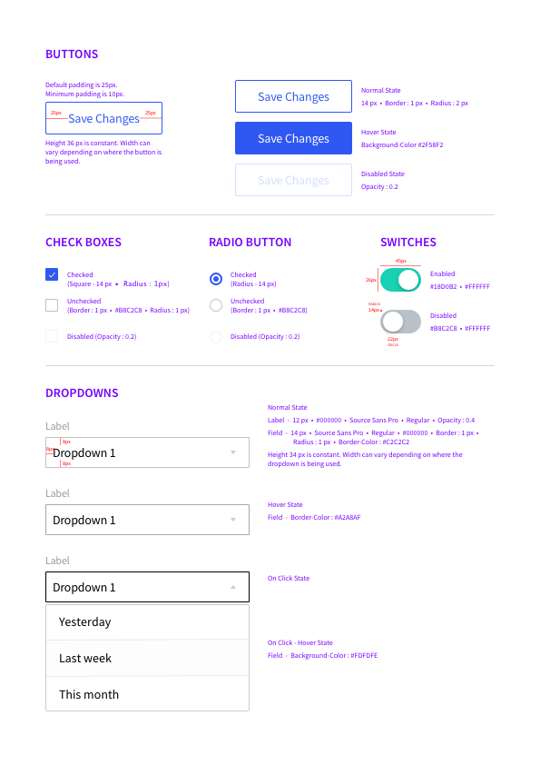 Design Sprint UI Componenets Style guide
