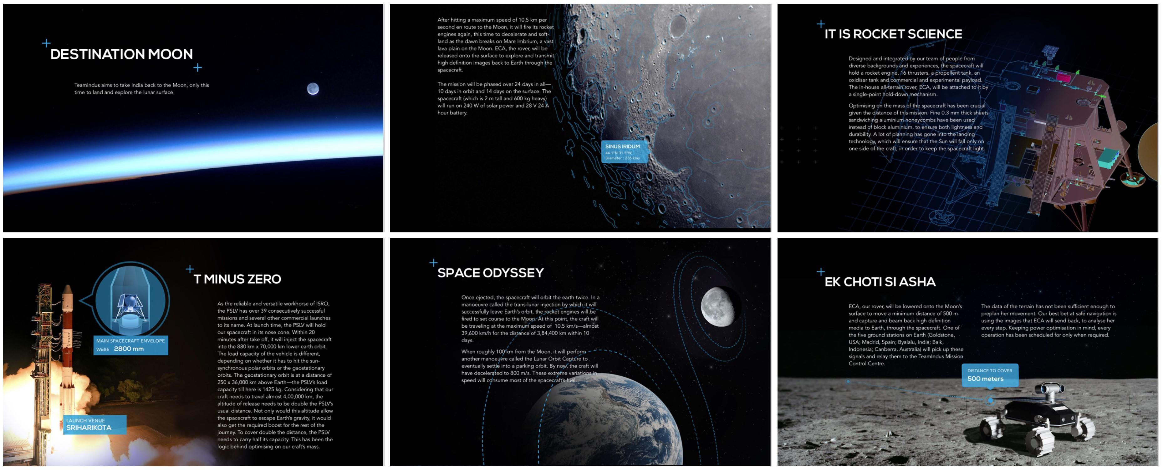 Team Indus UI Design screens