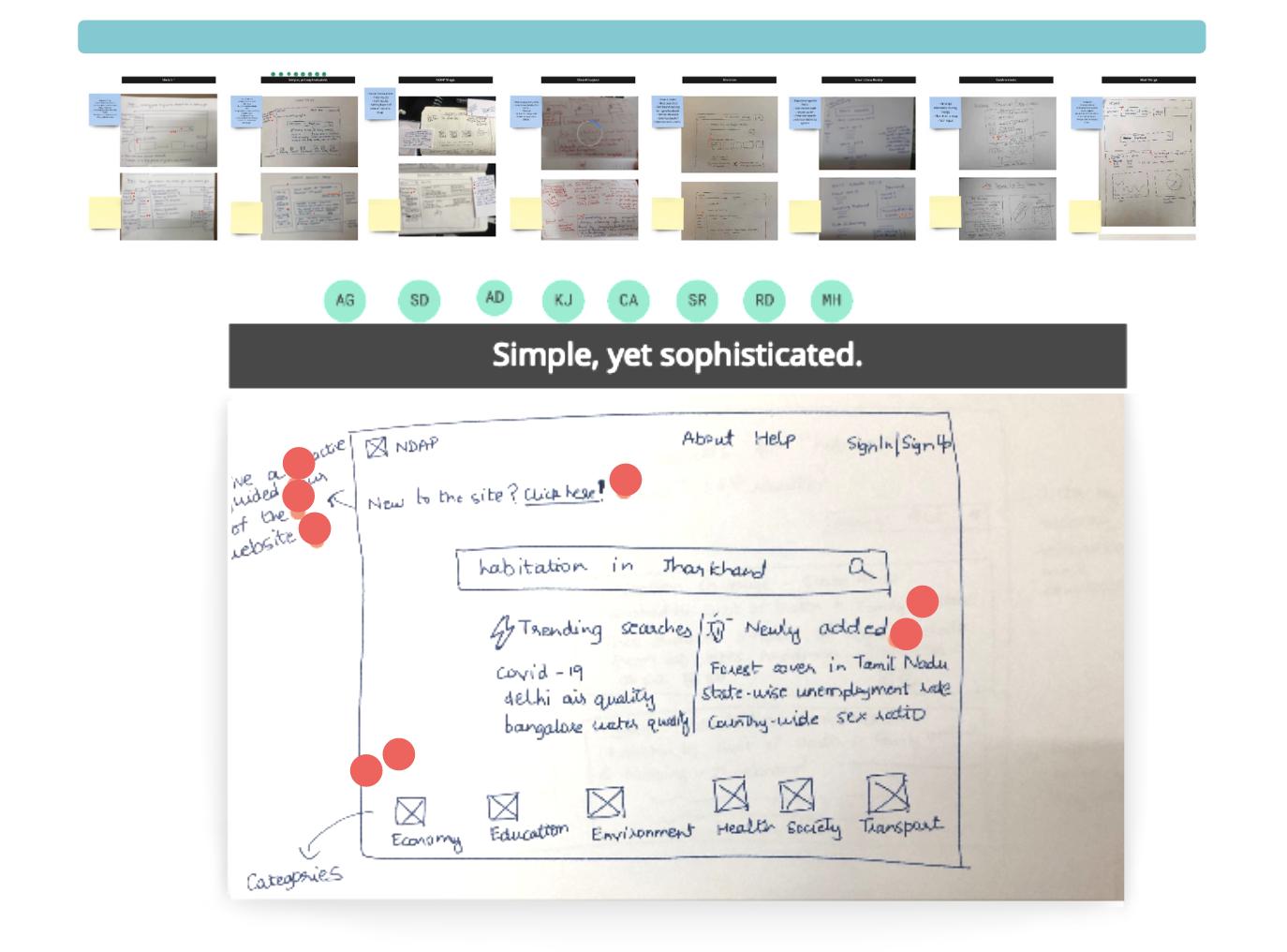 Design Sprint idea voting session