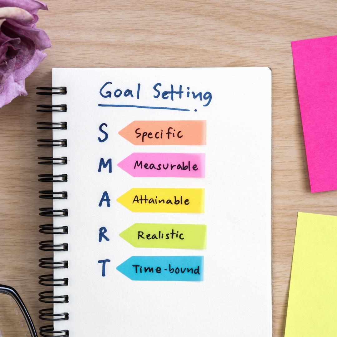 Grafik zu SMART GOALS Notizblock Post-Its