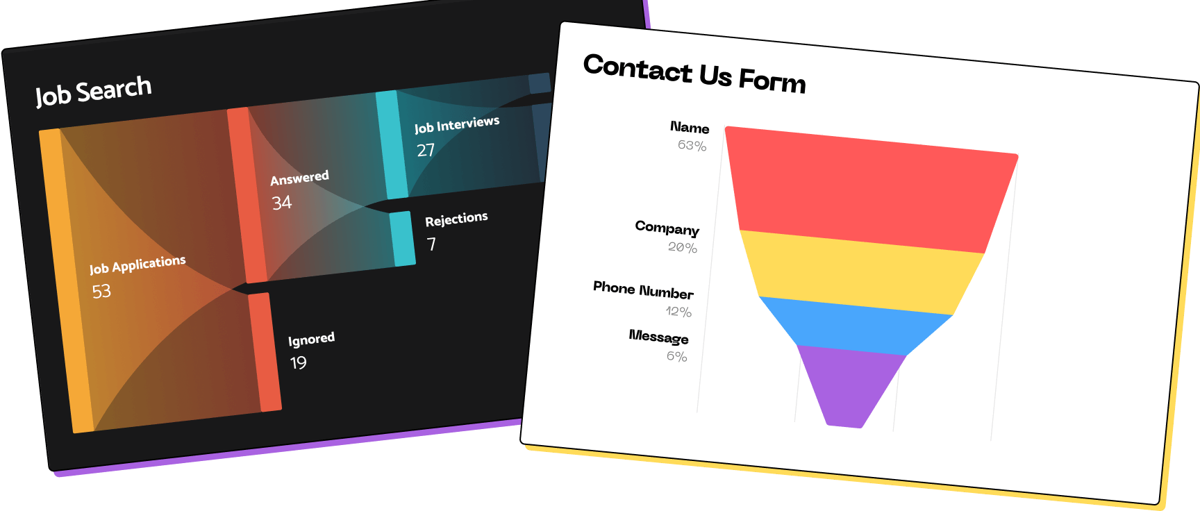 Two charts taken from UI Charts Pack: Sankey & Funnel