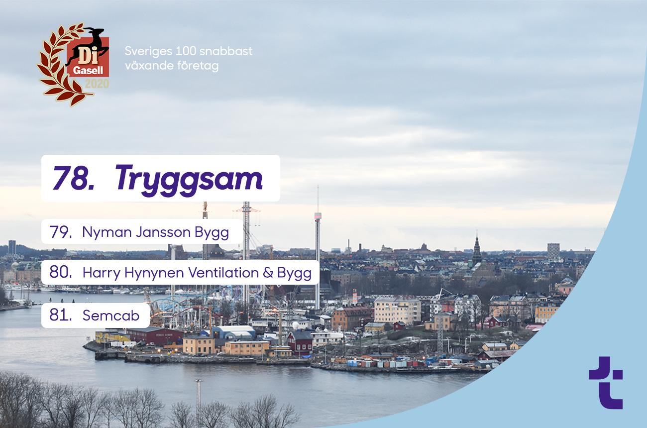 Tryggsam är det 78:e snabbast växande företaget i Sverige 💫