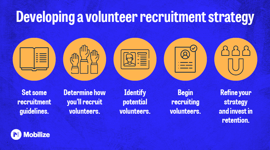 These core steps will help you create a volunteer recruitment strategy for your organization.