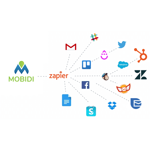 Zapier Integrations