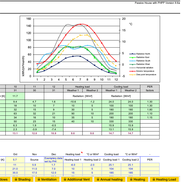 High fidelity image of PHPP design software for Passivhaus