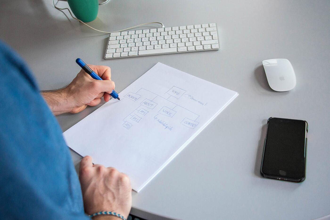 Ein Mann skizziert eine Website-Struktur auf einem Papier auf einem Tisch.