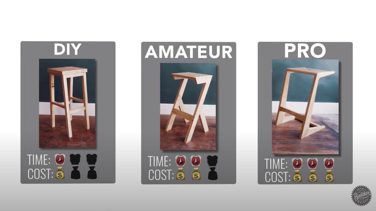 three levels of bar stools