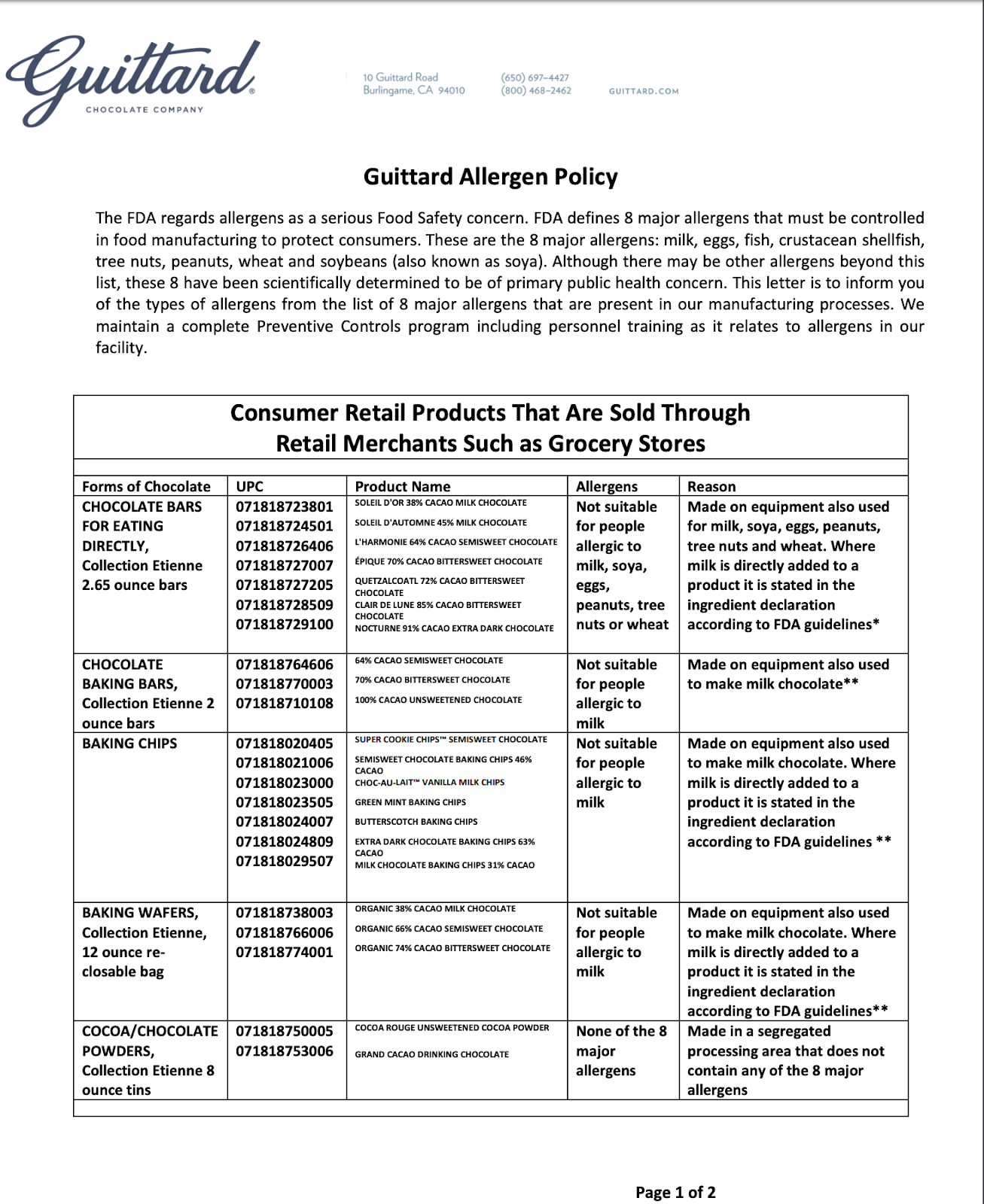 allergen sheet example