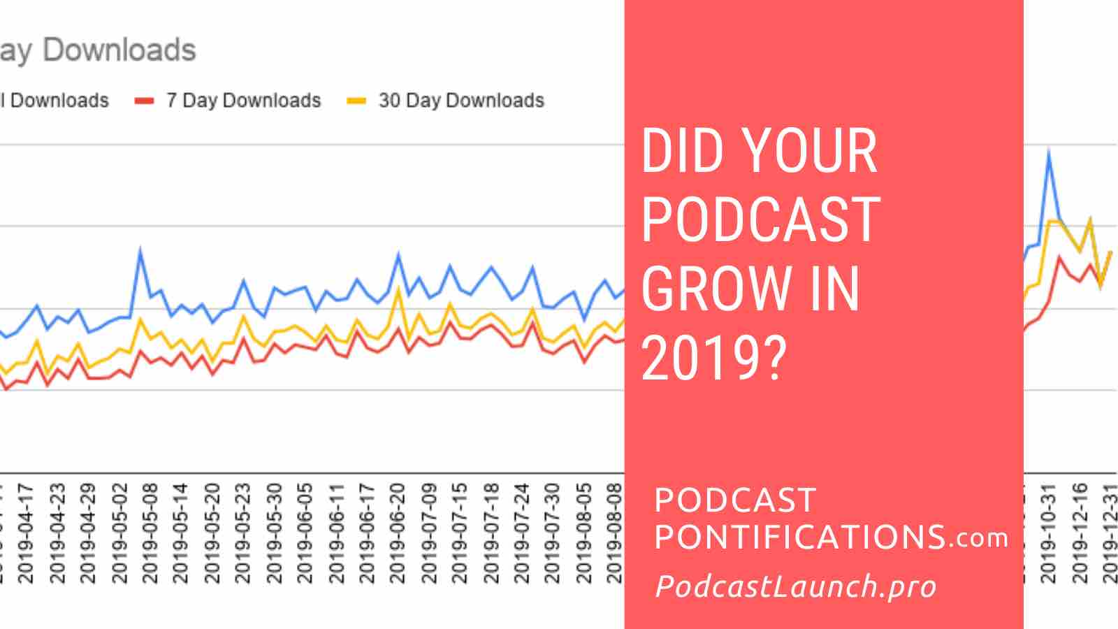 Did Your Podcast Grow In 2019?