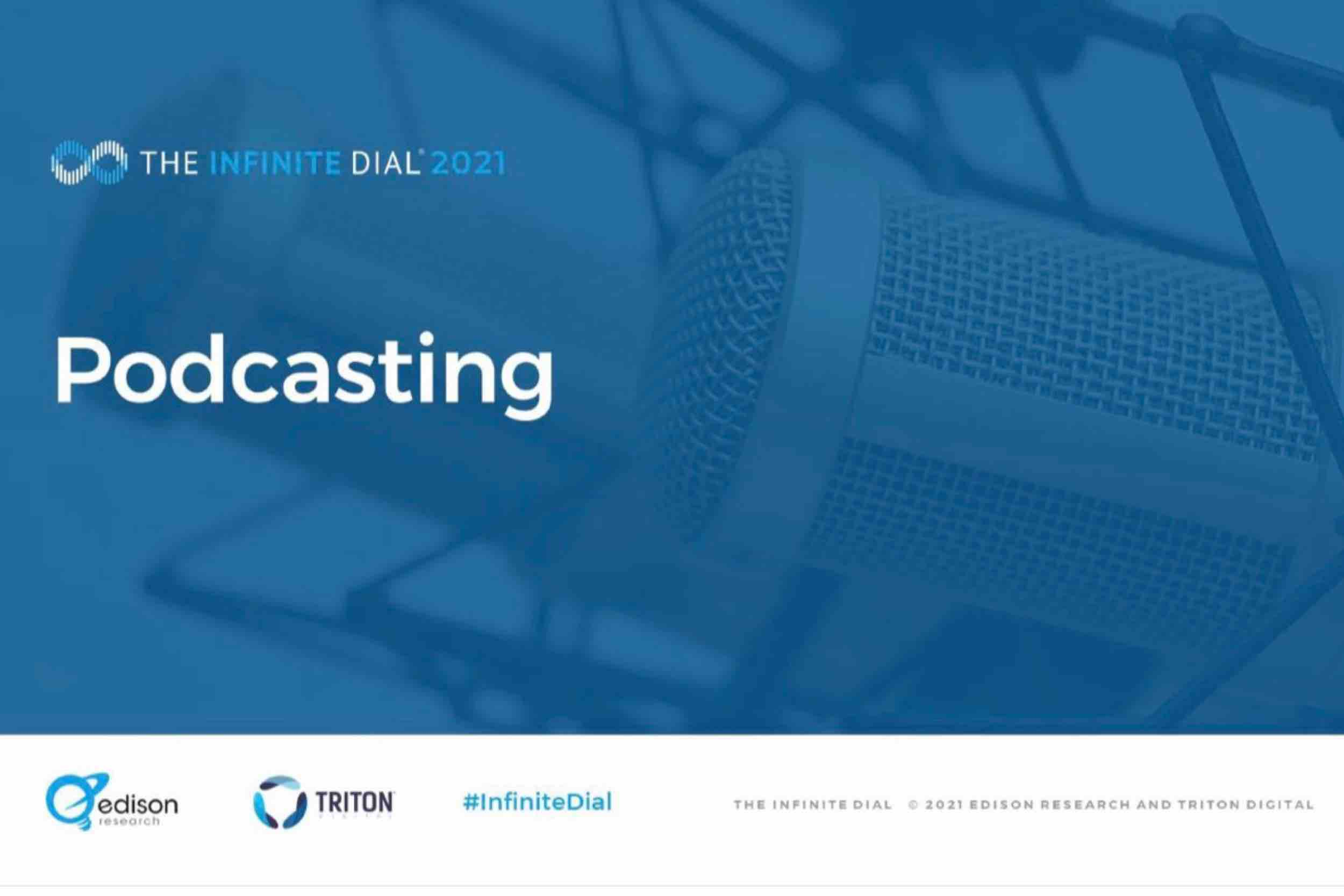 Unpacking Podcasting's Growth Seen In Edison's Infinite Dial 2021