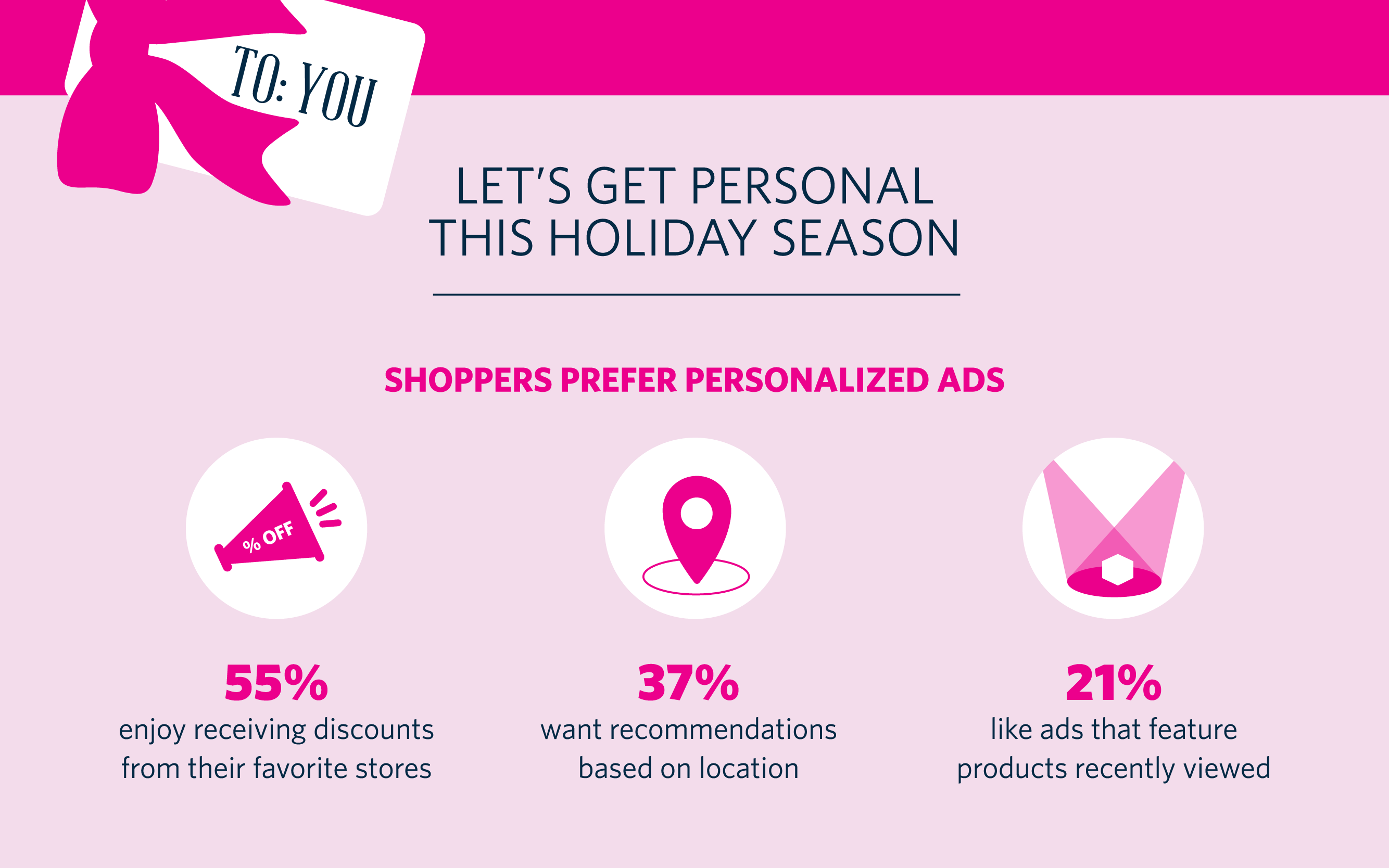 holiday-personalization