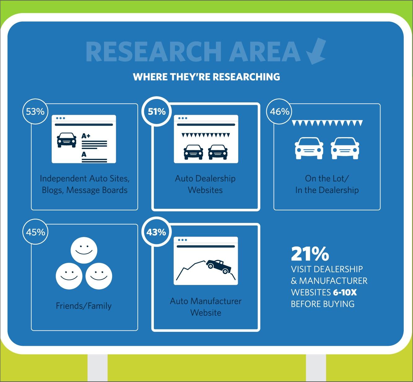 auto-research