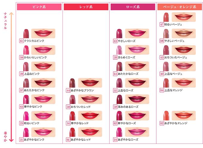 Bảng màu son Kiss me của Nhật Bản được nhiều người ưa chuộng