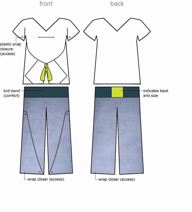gown-refinement3