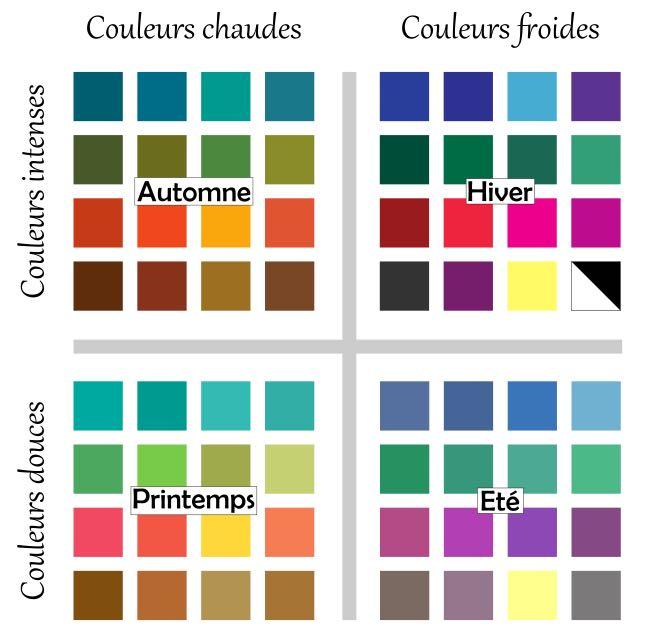 Palette de couleurs par saison