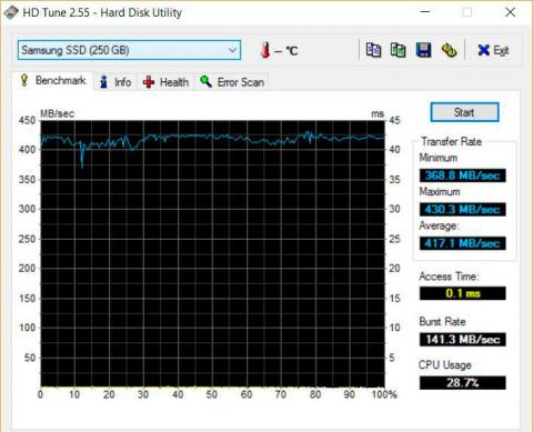 HD Tune SSD Asus